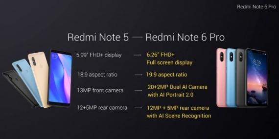 Xiaomi Redmi Note 6 Pro: «чёлка» и Snapdragon за 14 тысяч рублей1