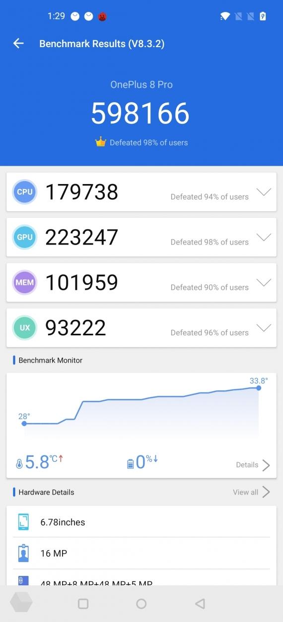 Обзор OnePlus 8 Pro: теперь в нём есть всё9