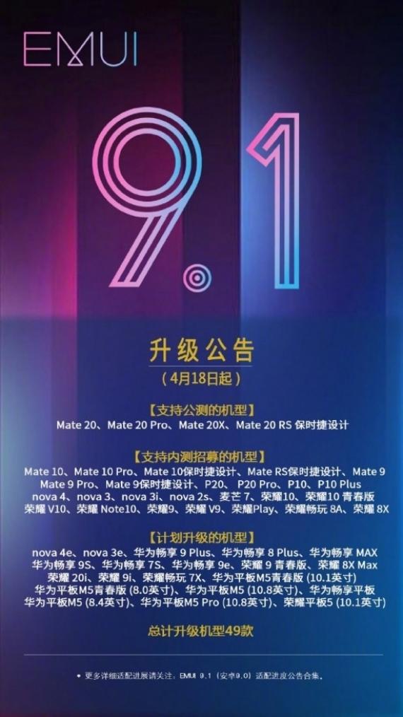 Список из 49 устройств Huawei, которые получат обновление до EMUI 9.11