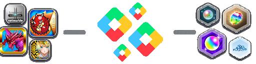 Google готовит бонусную программу за покупки в Play Маркете1
