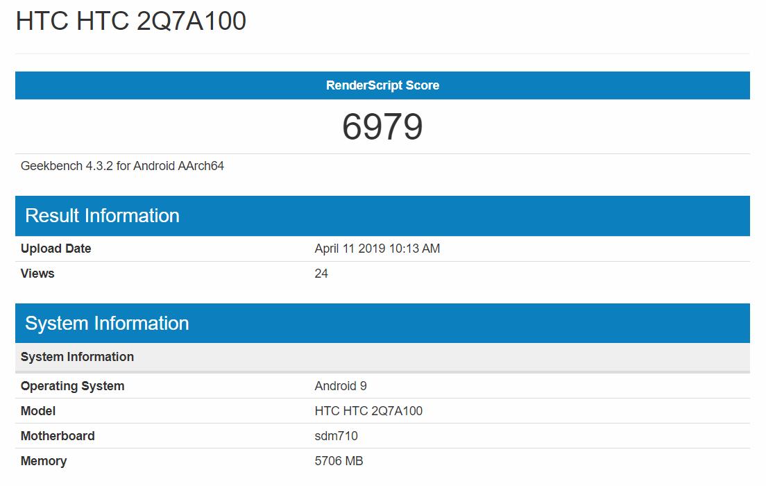 HTC готовит новый смартфон на Snapdragon 7101
