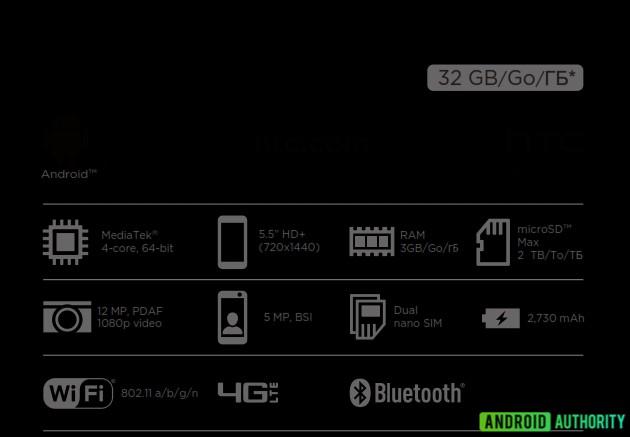 Стали известны характеристики HTC Desire 121