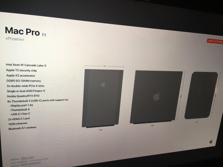 Возможные спецификации модульного Mac Pro1