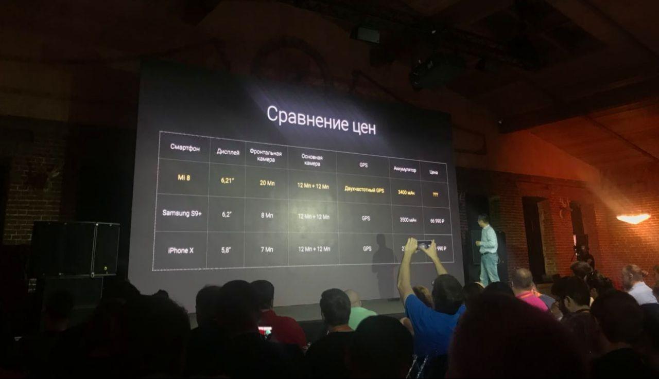 Объявлены российские цены на Xiaomi Mi 8 и Redmi 6A1