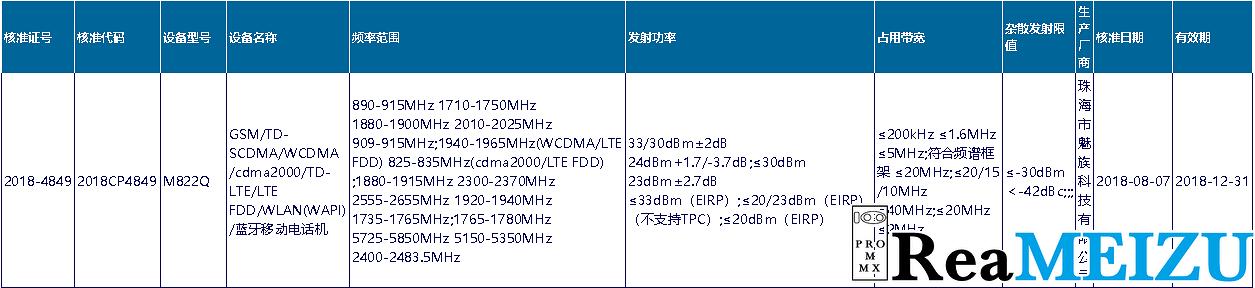 Meizu готовит среднебюджетный M8 Note1