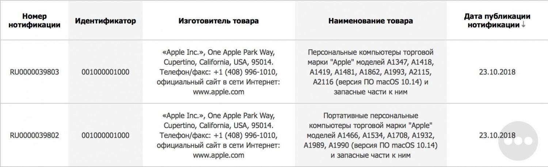 Четыре модели Mac «засветились» в евразийском реестре нотификаций1