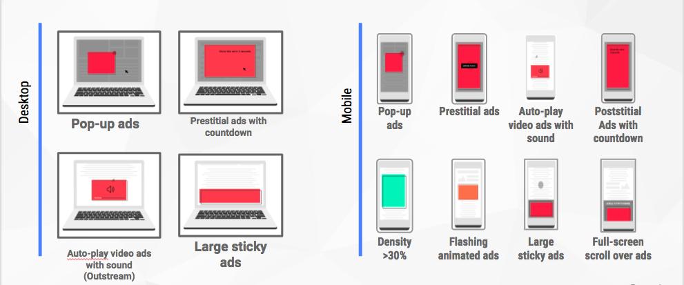 Google запустила блокировку рекламы в браузере Chrome0