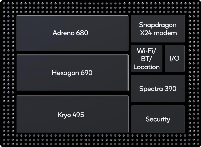 Qualcomm представила процессор Snapdragon 8cx для Windows-ноутбуков1