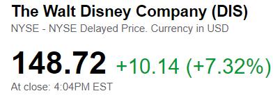 Netflix терпит убытки на фоне успешного старта Disney+2