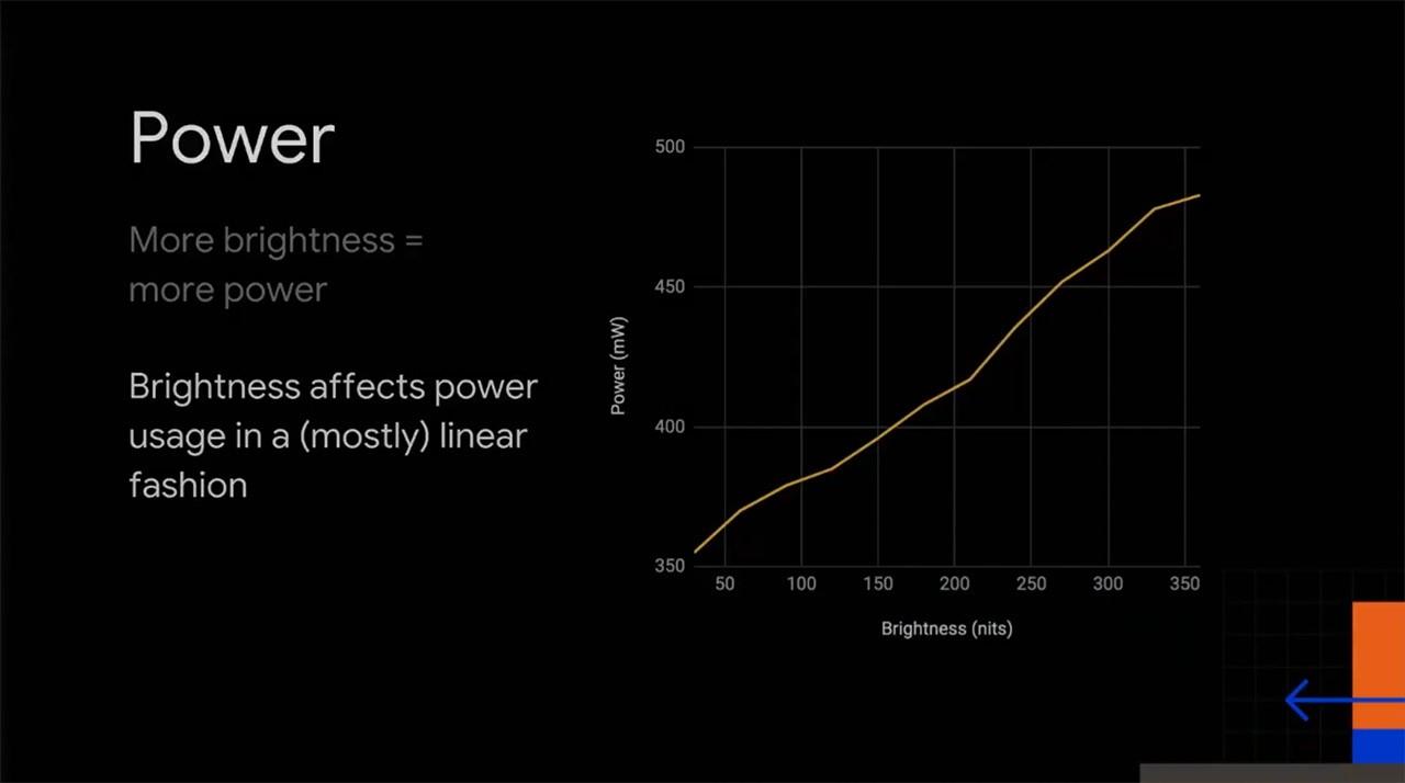 Google подтвердила энергоэффективность тёмных тем в приложениях Android2