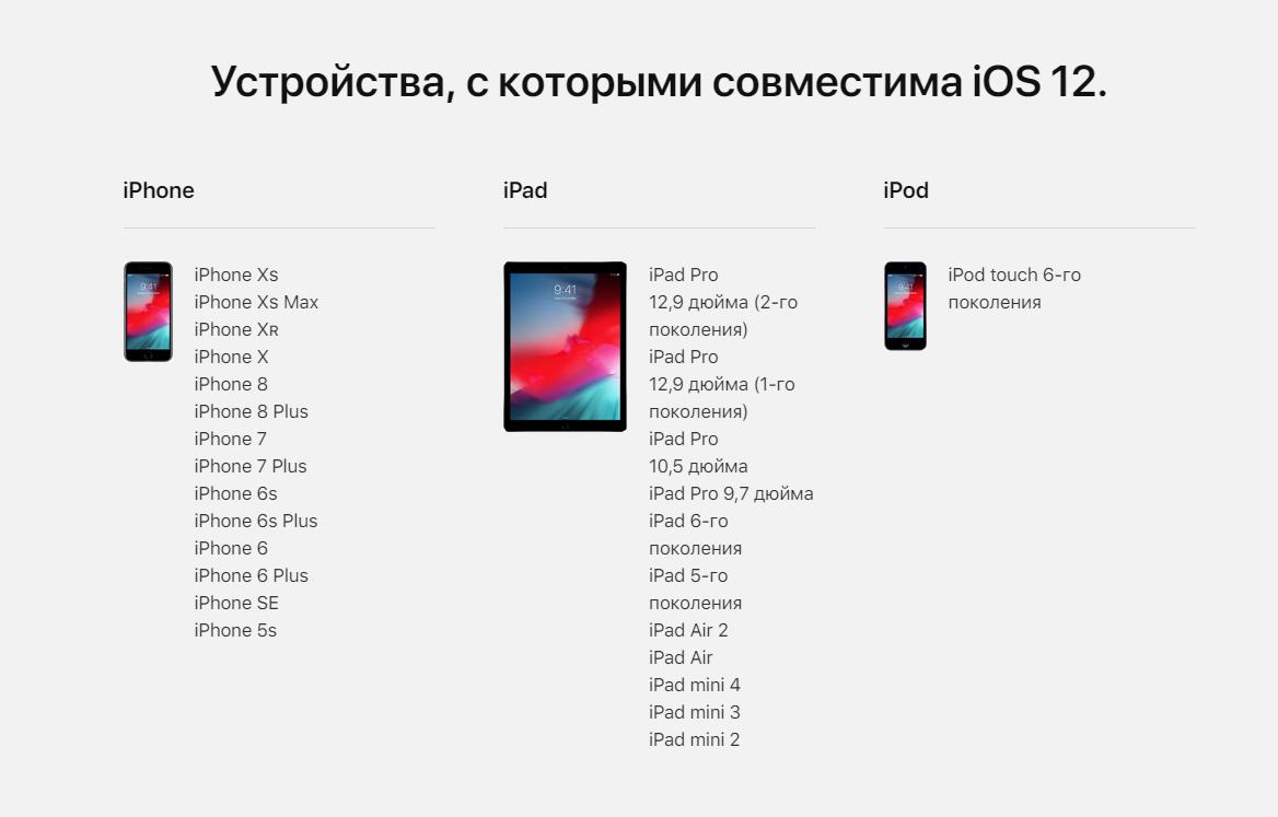 Как обновить iPhone, iPad и iPod до iOS 121