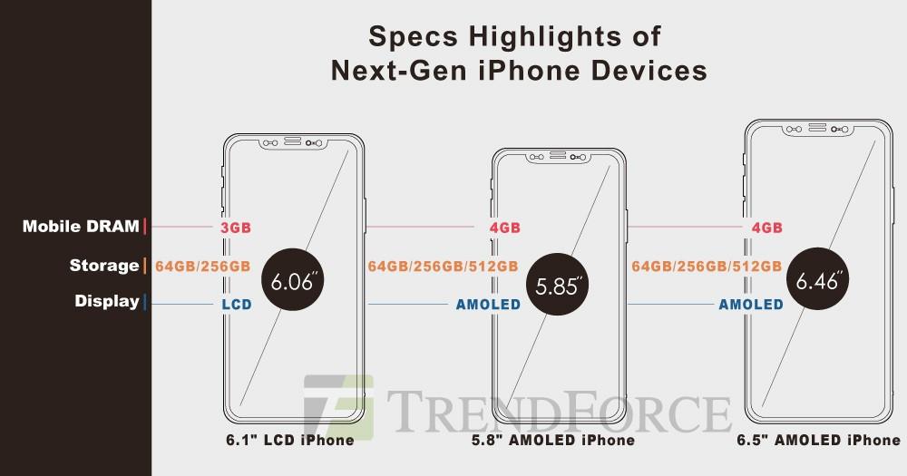 Новые iPhone получат поддержку Apple Pencil1