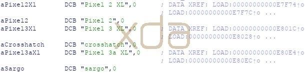 Среднебюджетные Google Pixel могут называться Pixel 3a и 3a XL2