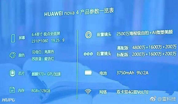Подробные характеристики Huawei Nova 4 оказались в сети1