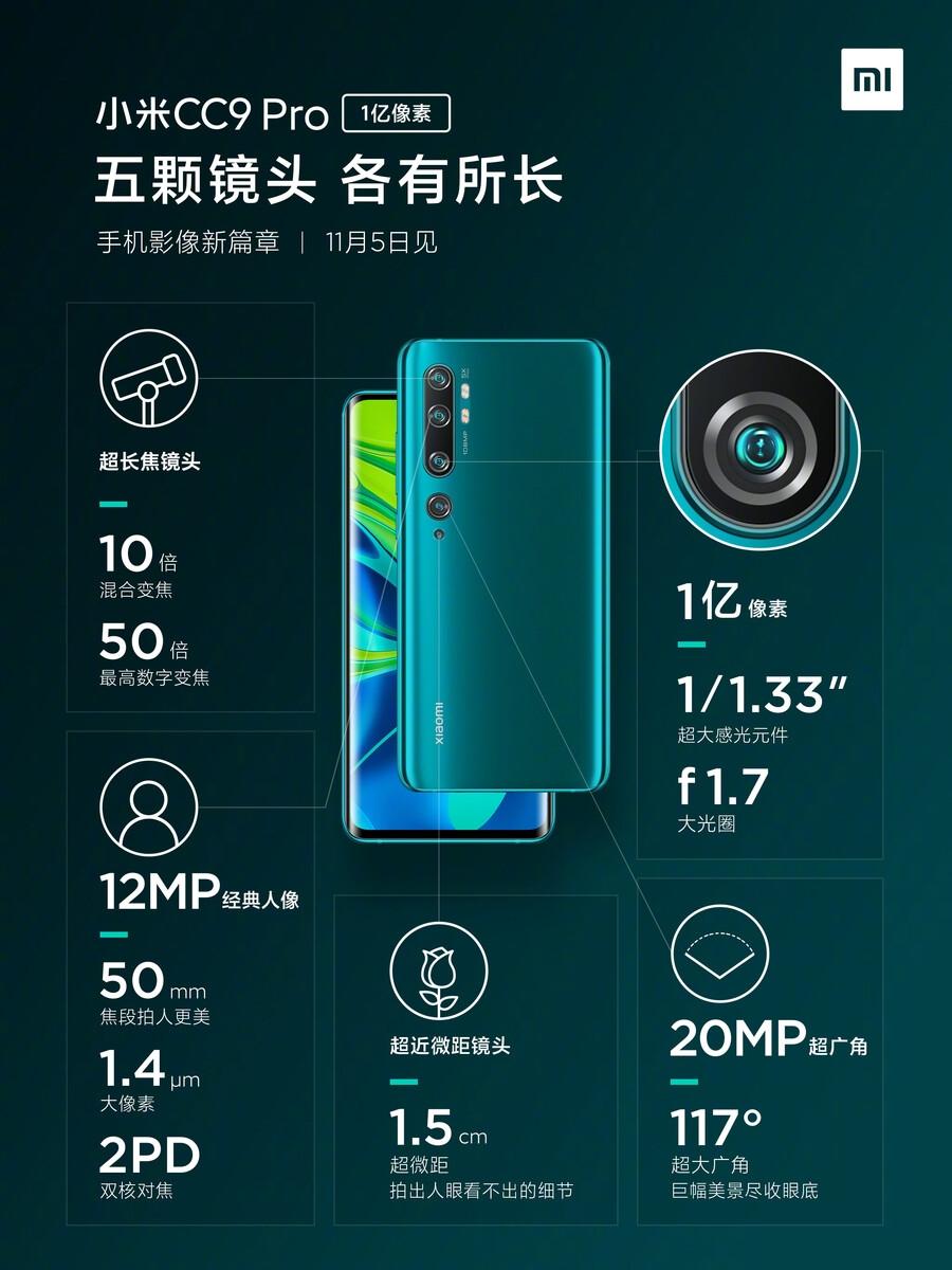 Полные характеристики и примеры видеовозможностей Xiaomi Mi CC9 Pro (Mi Note 10)4