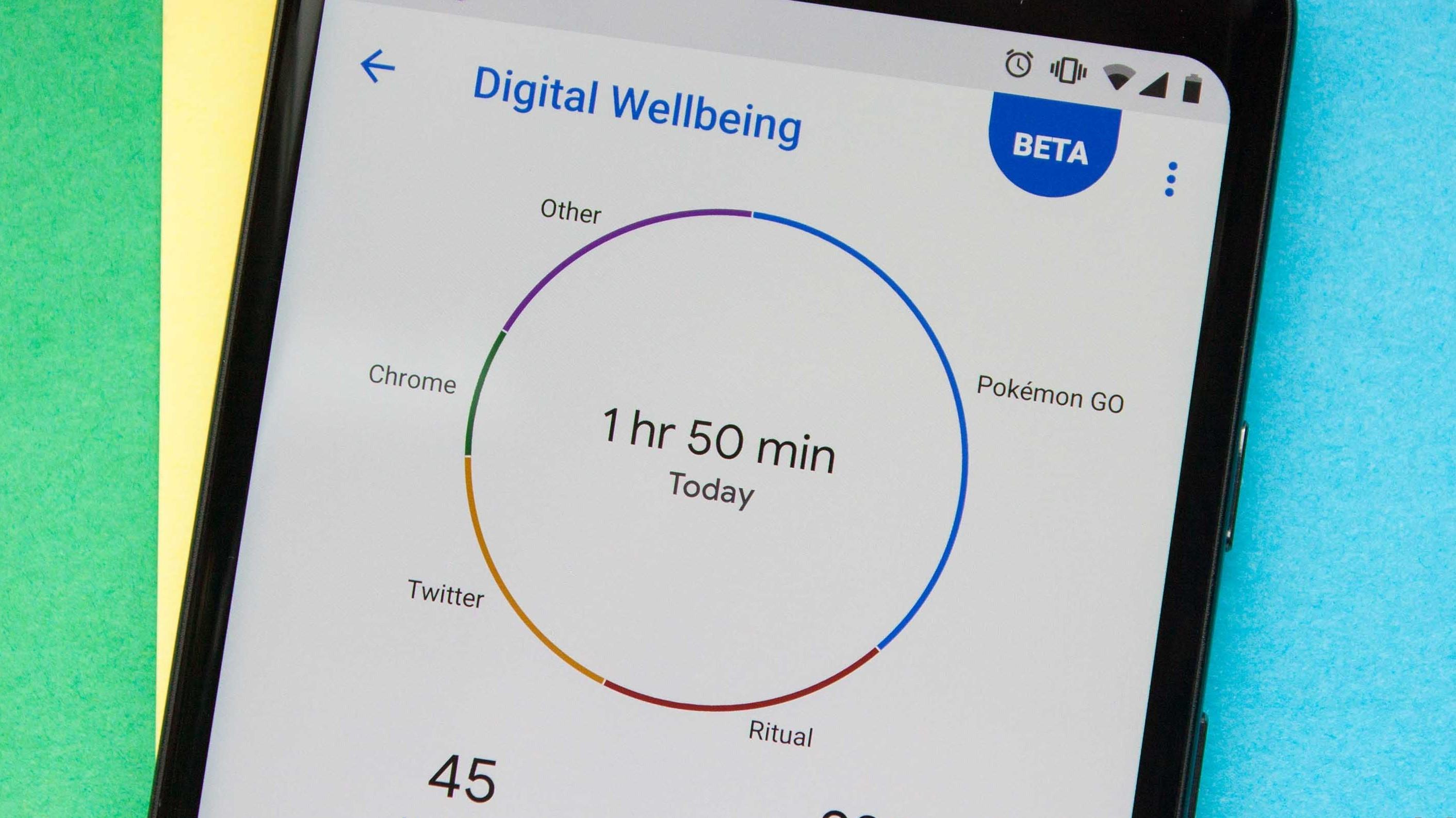 ActionDash заменит Digital Wellbeing на любом смартфоне