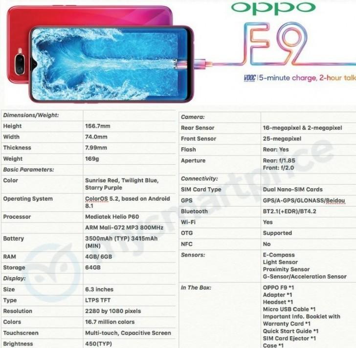 OPPO F9 получит флагманский чипсет от MediaTek1