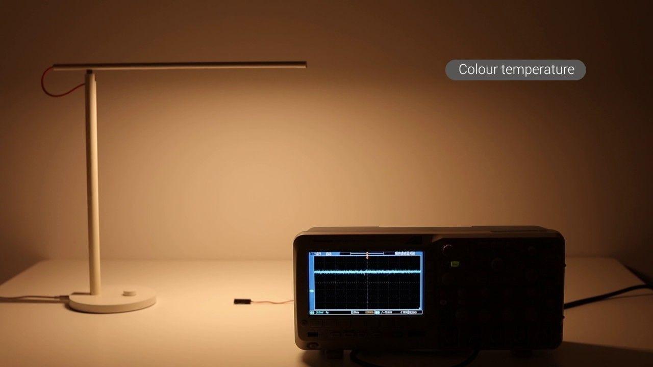 12 гаджетов Xiaomi со скидкой в честь «Чёрной пятницы»2