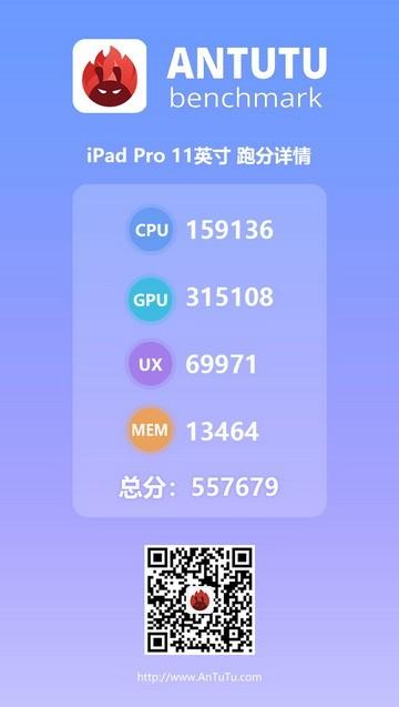 iPad Pro 11 набрал полмиллиона очков в AnTuTu Benchmark1