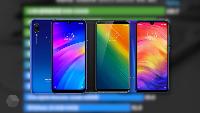 Лучшие смартфоны по соотношению цена/производительность за март