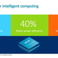 ARM представила новое вычислительное ядро Cortex-A761