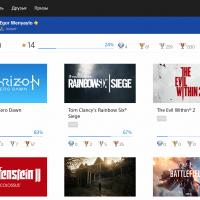 My PlayStation — веб-версия PSN с друзьями и трофеями4