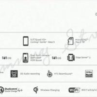 HTC U12 получит двойную камеру1