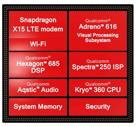 Qualcomm представила новую серию процессоров Snapdragon 7001