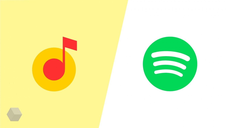 Как перенести свою музыку в Spotify из «Яндекс.Музыки», Apple Music и других сервисов